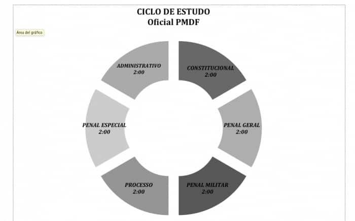 ciclo-de-estudo-1