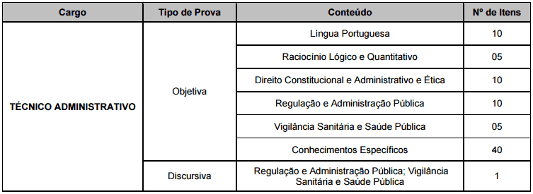 disciplinas-tecnico-administrativo-anvisa