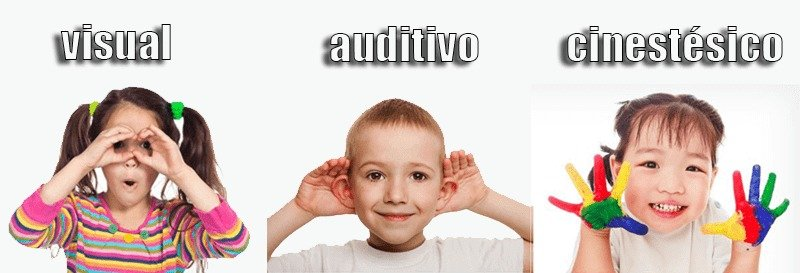 modos de aprendizagem visual auditivo cinestesico